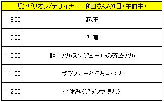 CB_ガンバリオン_和田氏_午前中.jpg