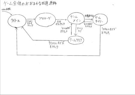 2013夏CC2小野氏3[1].jpg