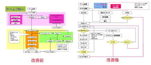 FGI2012夏_菊岡氏3[4].jpg